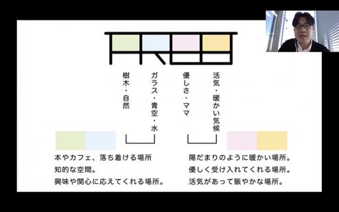 延岡駅周辺プロジェクト